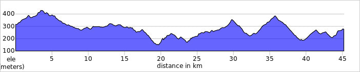 arzua santiago elevation profile